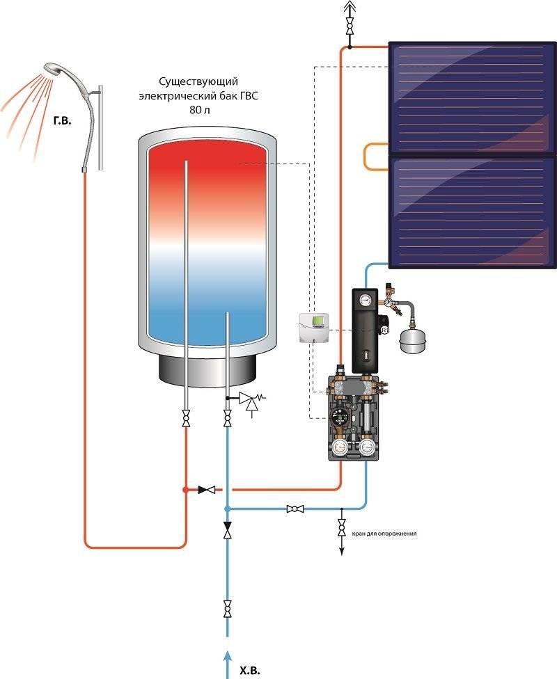 Как сделать проточный водонагреватель своими руками: подробная инструкция