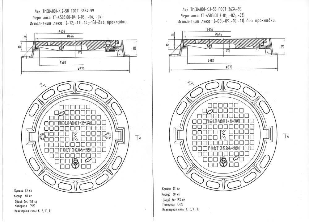 Размеры канализационных полимерных люков и крышек:квадратные,круглые