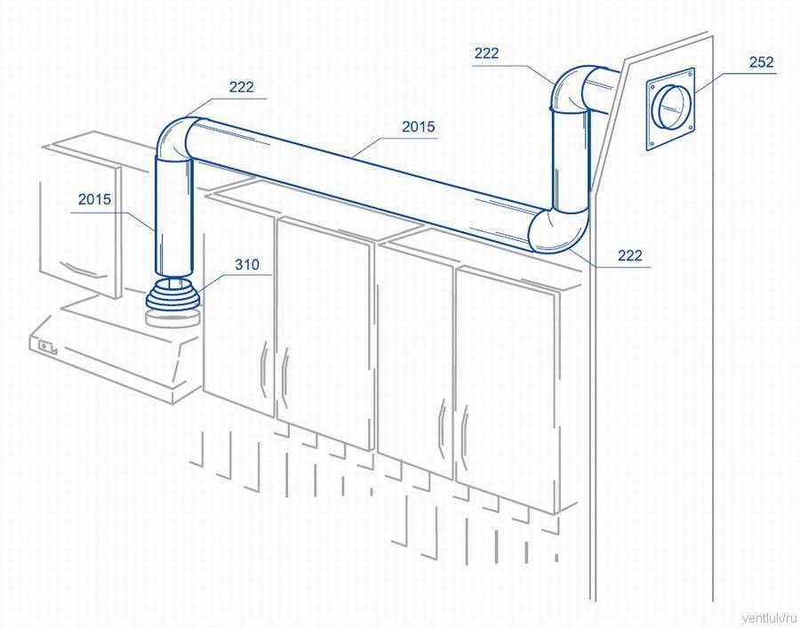 Как выбрать диаметр трубы для вытяжки – характеристики вентиляционных труб
