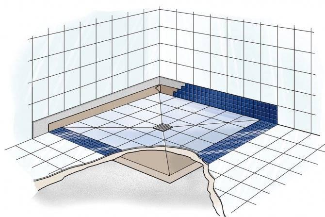 Как сделать душевую кабину своими руками в квартире: оптимальные габариты