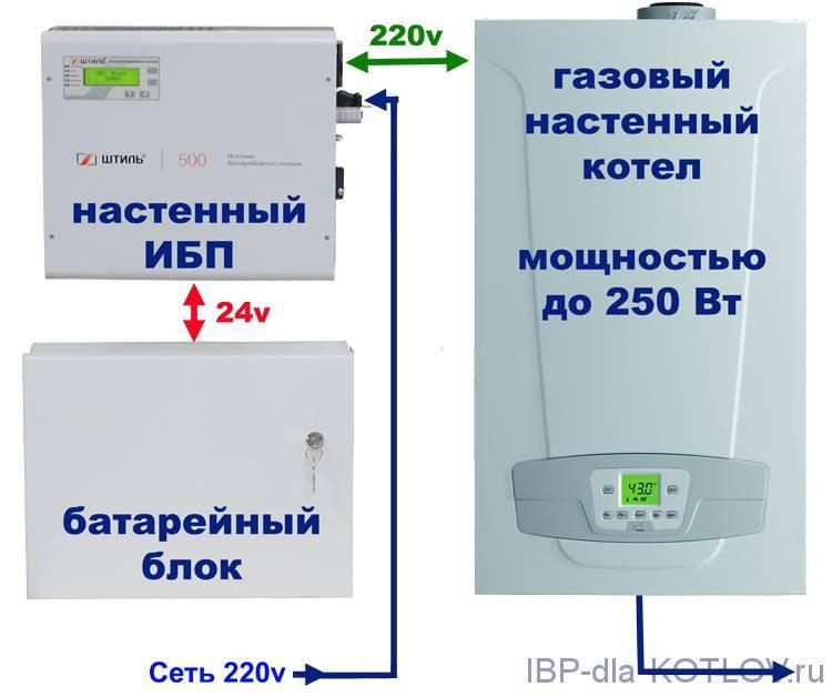 Как выбрать источник бесперебойного питания для газового котла: топ-10 моделей с описанием характеристик и отзывы покупателей