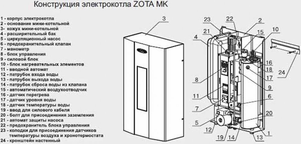 Электрокотлы зота (zota): обзор моделей, отзывы владельцев
