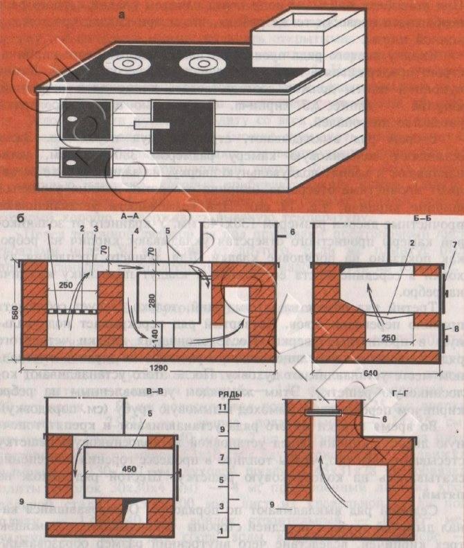Печи из кирпича для дачи на дровах: виды, особенности, инструкция по кладке + видео