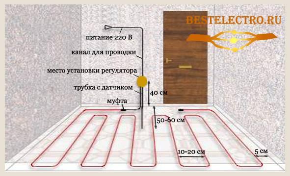 Чем выгоднее отапливать дом — конвекторами, электрокотлами или тепловыми насосами?
