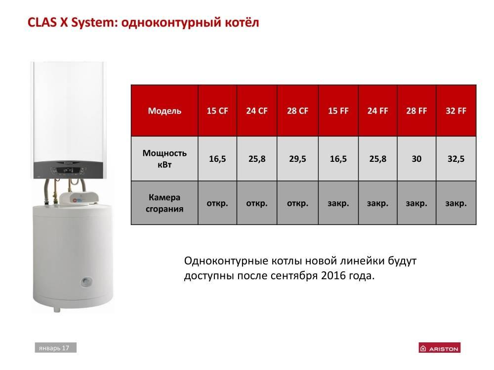 Как не прогадать с выбором оборудования? расчет газового котла для дома по площади и объёму
