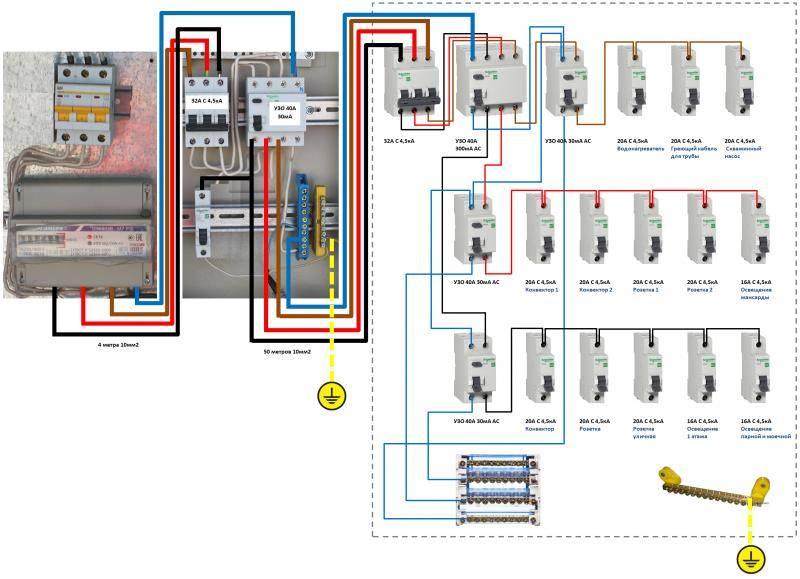 Сборка электрощитов своими руками: пошаговая инструкция, описание и отзывы :: syl.ru