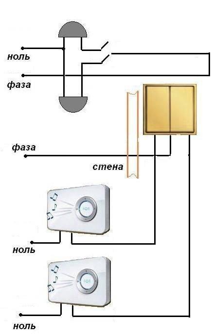 Установка звонка в квартиру: обзор схем + пошаговая монтажная инструкция ⋆ строю дом