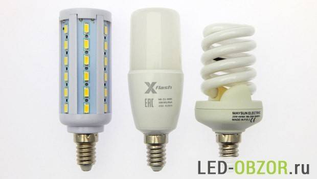 ????обзор лучших светодиодных ламп и лампочек с цоколем е14 на 2021 год