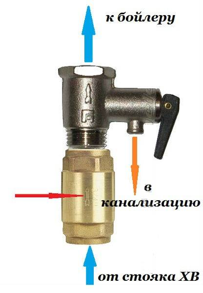 Принцип работы предохранительного клапана для водонагревателя: выбор и инструкция по установке