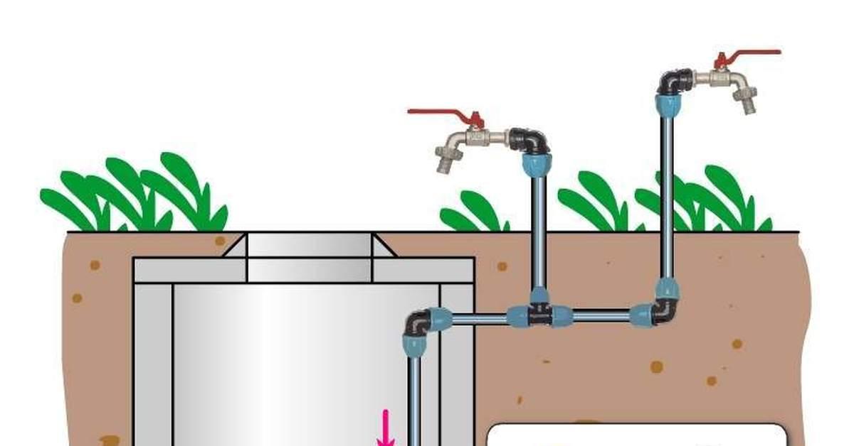 Как провести летний водопровод на даче