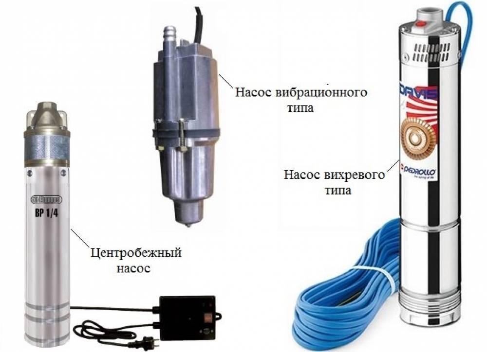 Погружной насос для скважины - что учесть при выборе и как установить