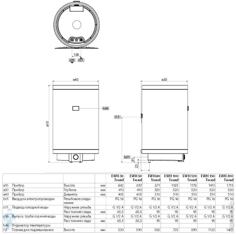 Рейтинг накопительных электрических водонагревателей 2021 года на 30/50/80/100 литров