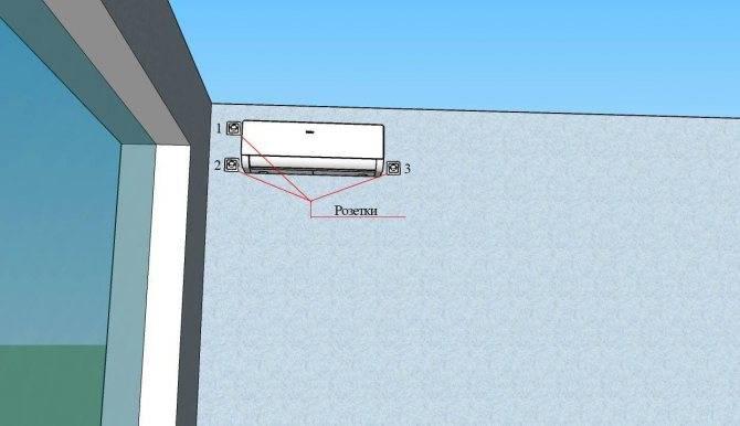 К какой розетке подключать кондиционер — вентиляция и кондиционирование