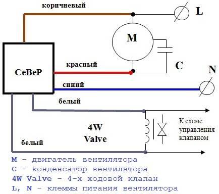 Способы подключения кондиционера или сплит-системы в электросеть