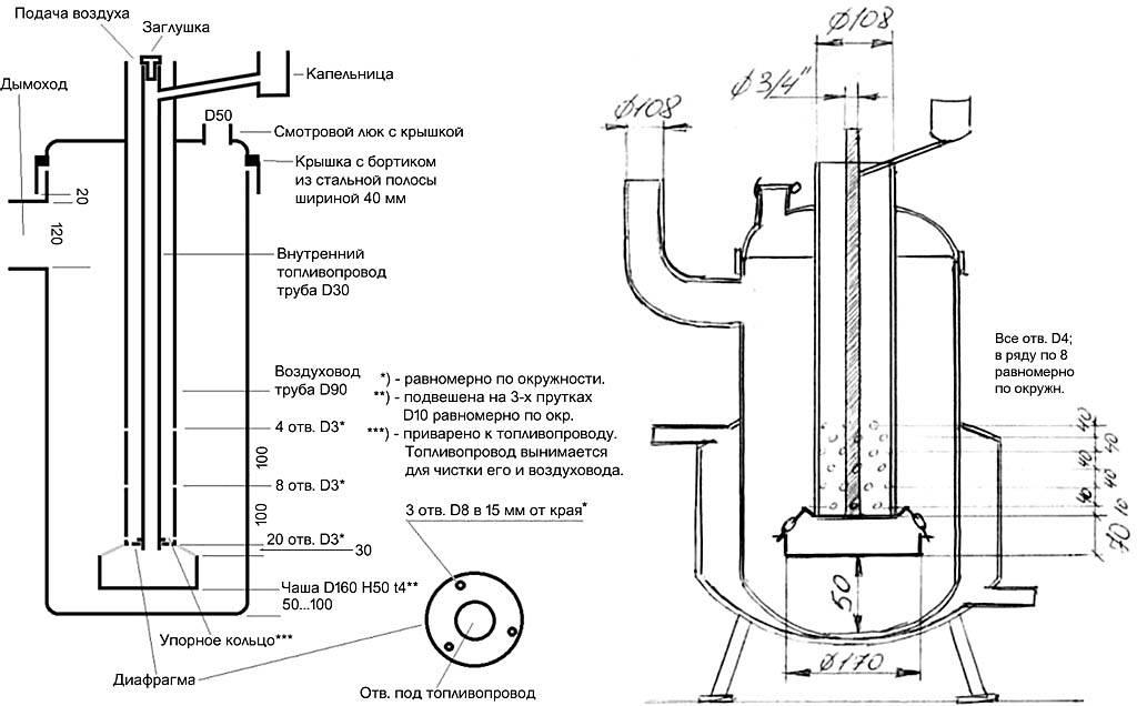 Котёл на отработанном масле своими руками: особенности работы агрегата