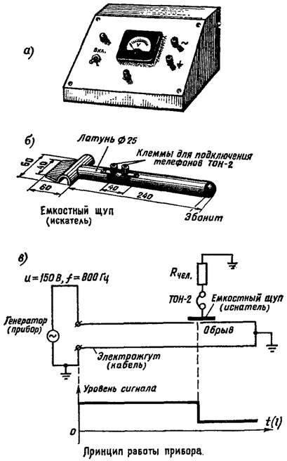 Индикатор скрытой проводки – какой лучше, индикатор электропроводки в виде отвертки