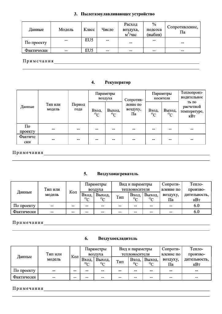 Паспорт вентиляционной системы: описание и необходимость оформления