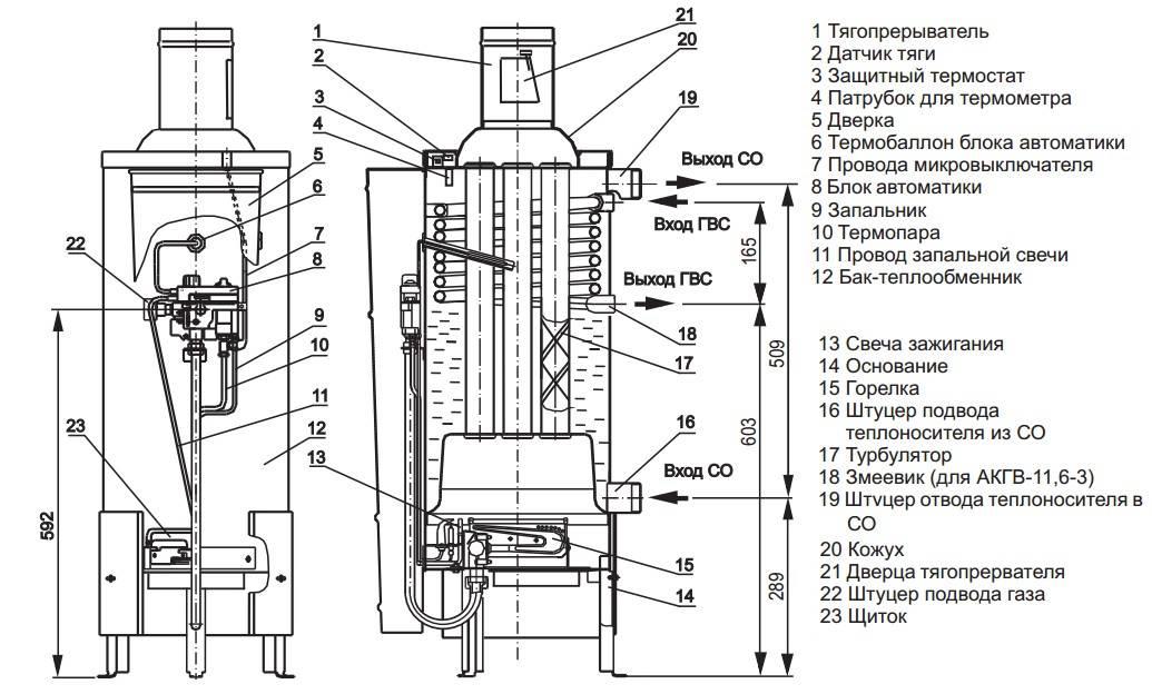 Чистка газового котла аогв-11.6-3 своими руками: пошаговая инструкция