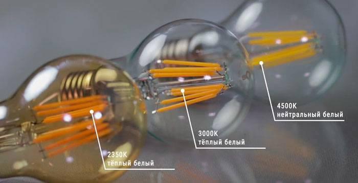 12 лучших производителей светодиодных лампочек