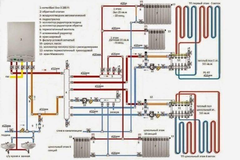 Подключение двух котлов отопления в одну систему: схема обвязки, требования