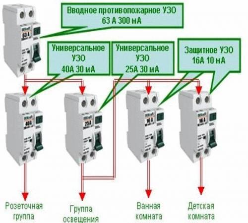 Почему срабатывает узо в водонагревателях
