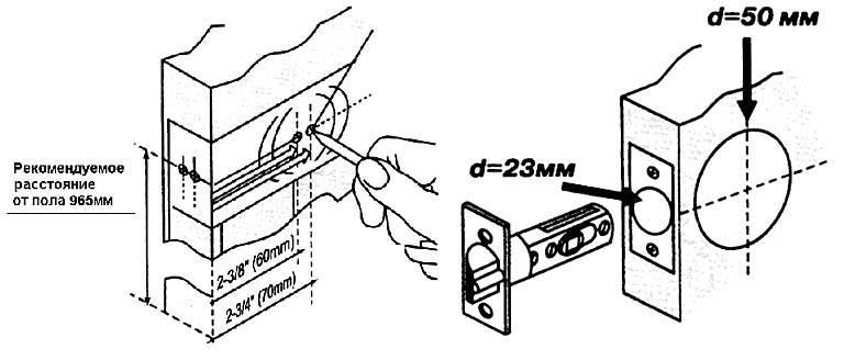 Пошаговая инструкция по самостоятельной установке межкомнатных дверей