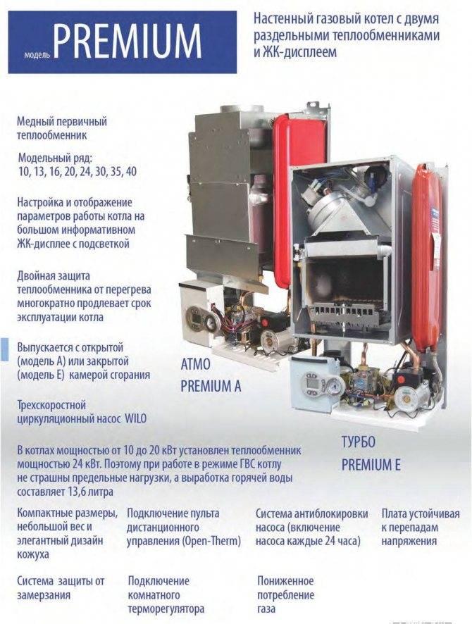 Как включить газовый котел: пошаговый инструктаж, промывка, опрессовка, важные правила эксплуатации, процесс подготовки