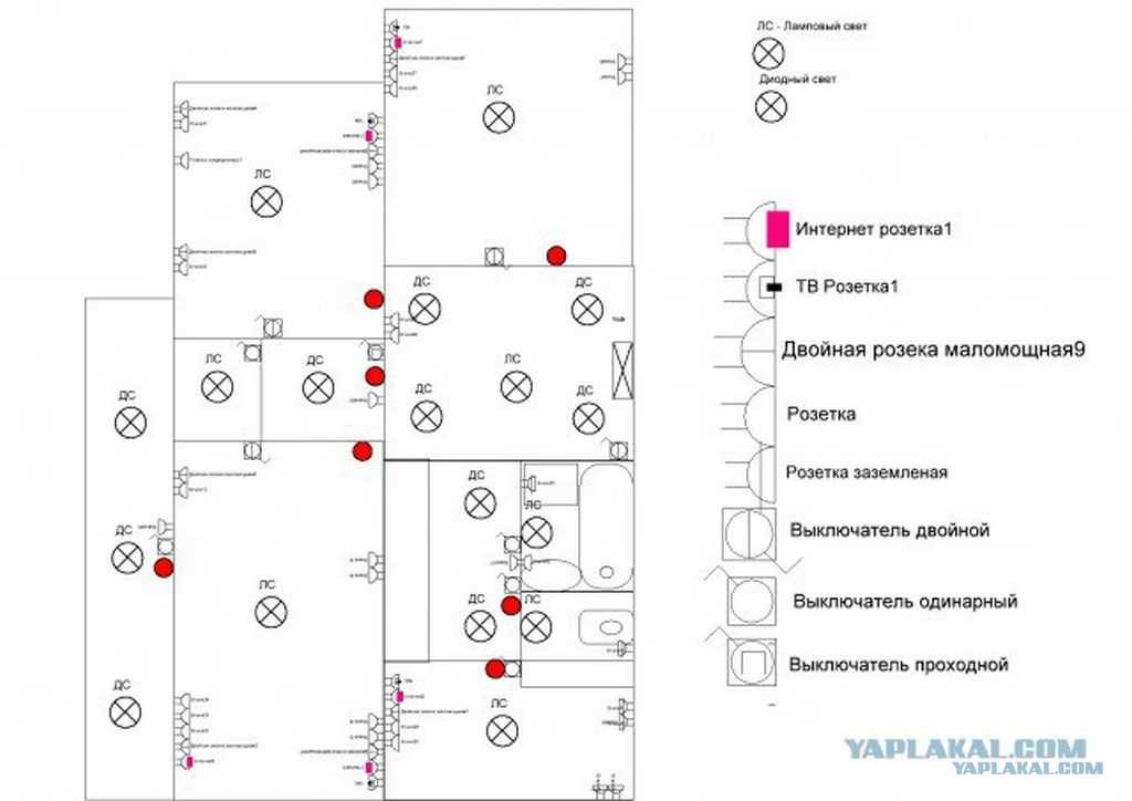 Графические обозначения розеток и выключателей на электрических схемах по гост