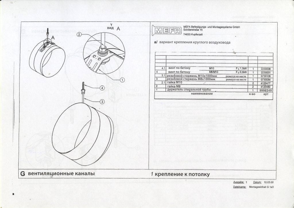 Крепление воздуховодов к потолку: горизонтальный и вертикальный методы, инструкции по монтажу, советы