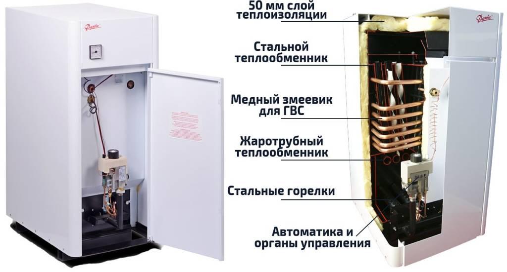 Что из себя представляет напольный газовый котел данко (одноконтурный и двухконтурный) + отзывы владельцев