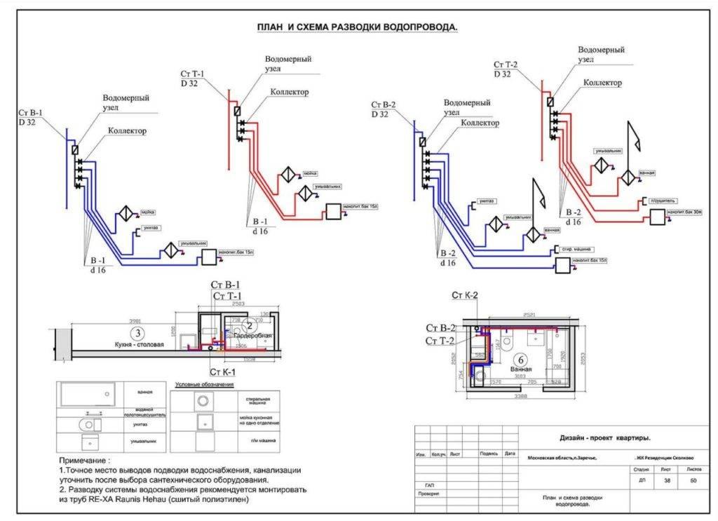 Особенности разводки канализационных труб