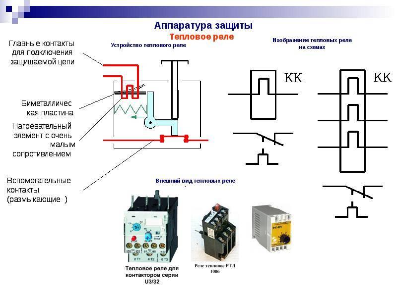 Принцип действия электротеплового реле - морской флот