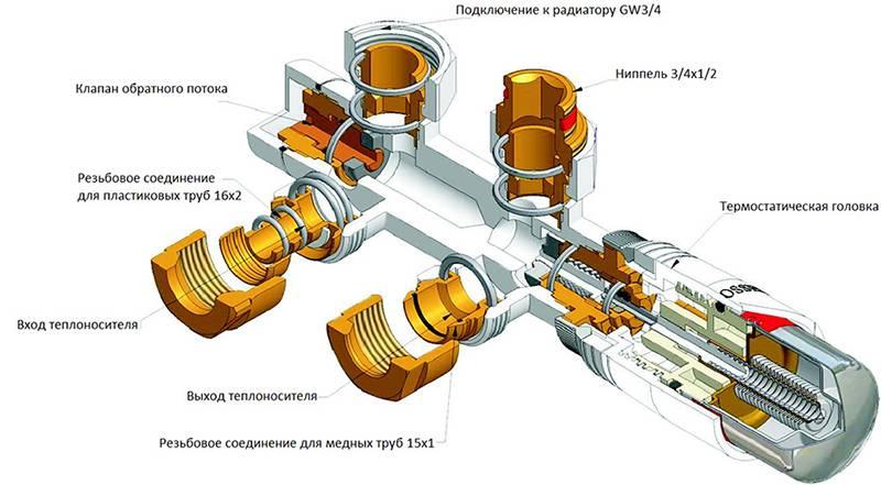 Термоголовка для радиатора отопления: установка и принцип работы, рейтинг производителей