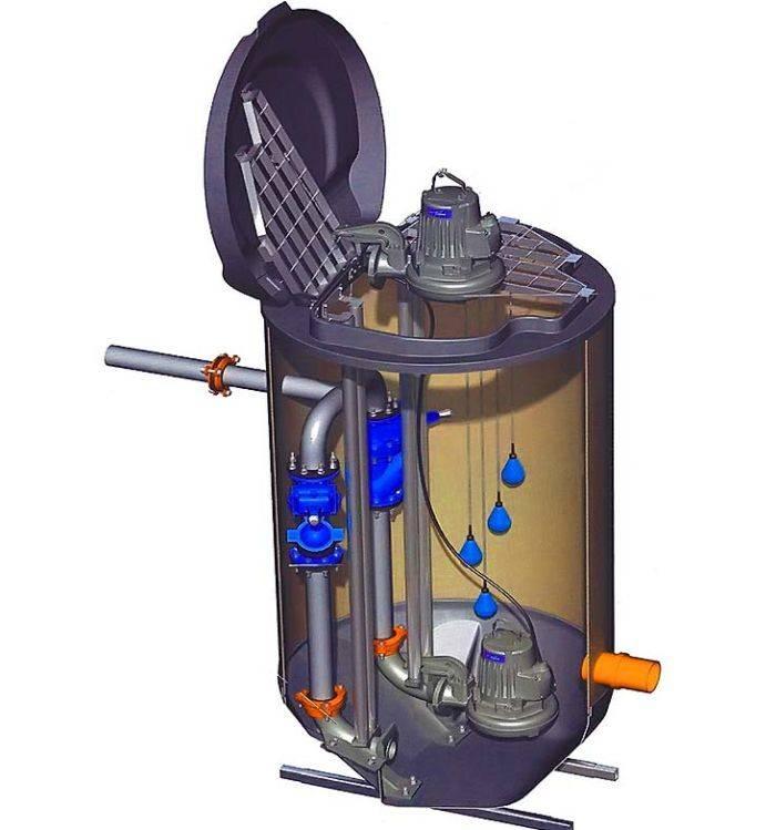Канализационные насосные установки, выбор и монтаж
