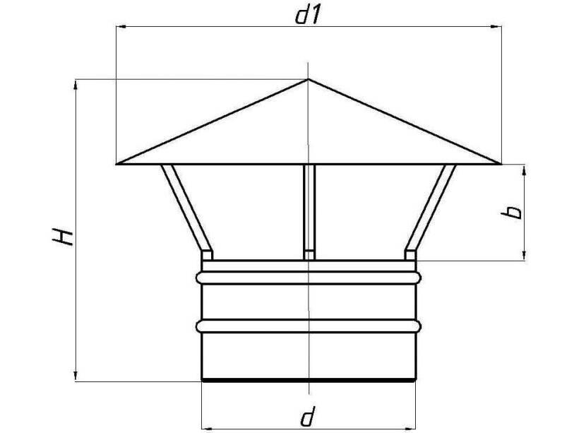 Турбодефлектор для вентиляции частного дома