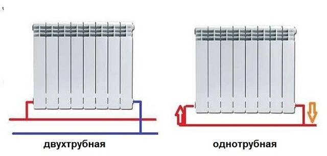 Лучший выбор для подключения радиаторов при двухтрубной системе отопления