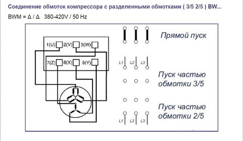 Подключение электродвигателя кондиционера: схема и порядок подключения мотора вентилятора внутреннего и наружного блока