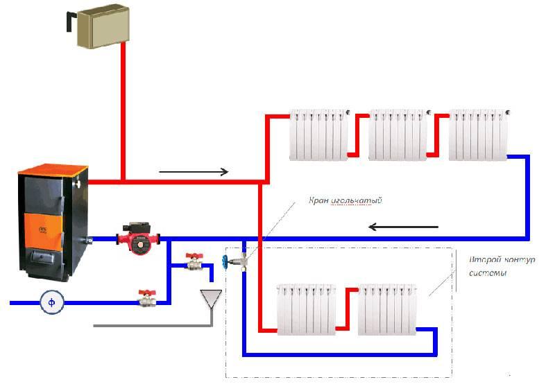 Печное отопление дома: какая печь лучше для частного дома, выгодно ли топить дровами и сколько стоят печи