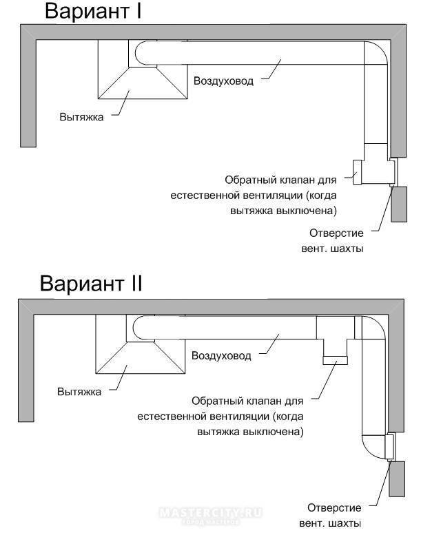 Трубы для вентиляции пластиковые: расчет размеров по таблицам, выбор материала и фитингов