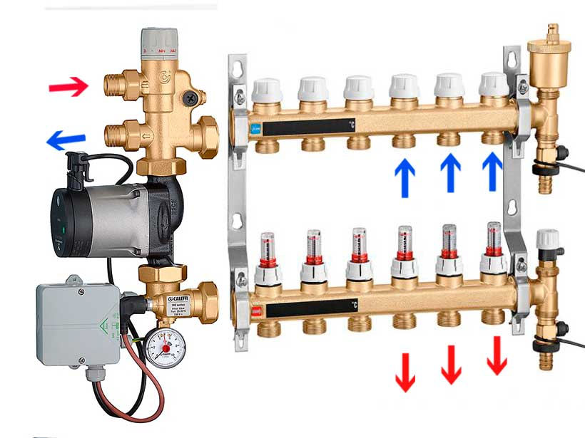 Подключение коллектора теплого пола к системе отопления