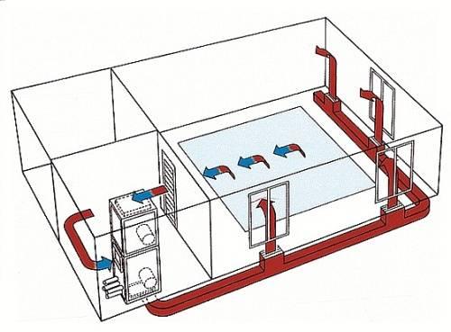Как правильно обустроить вентиляцию бассейна
