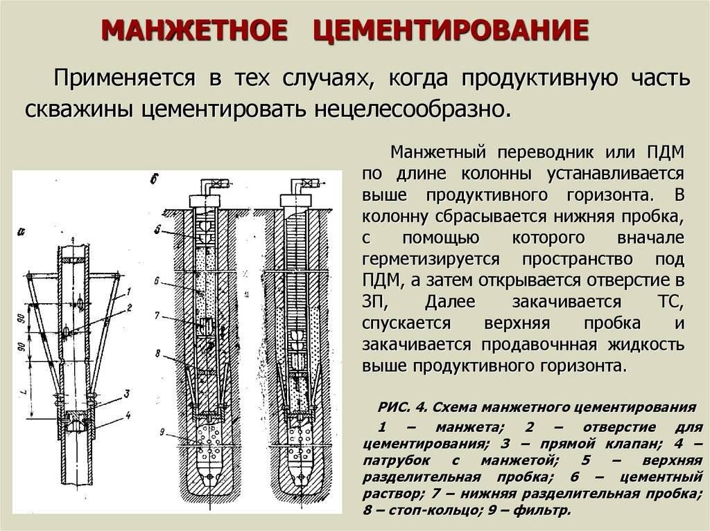 Как производят цементирование скважин