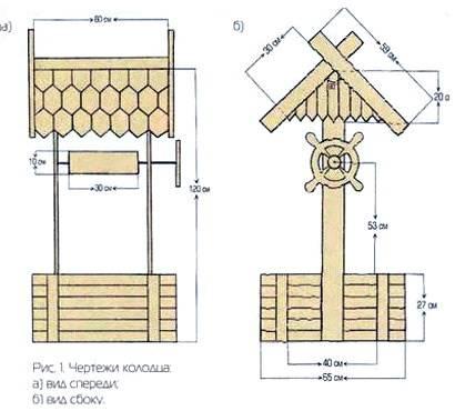 Как сделать колодец: пошаговое описание как вырыть и построить своими руками колодец (135 фото + видео)