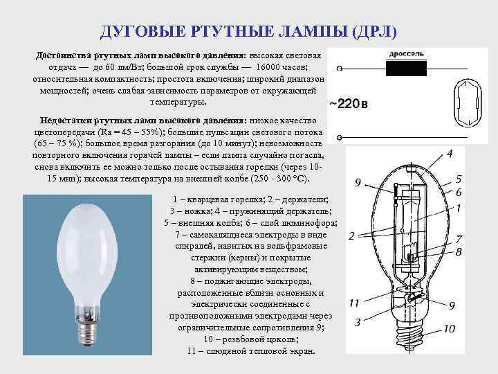 Люминесцентные лампы: параметры, устройство, схема, плюсы и минусы по сравнению с другими