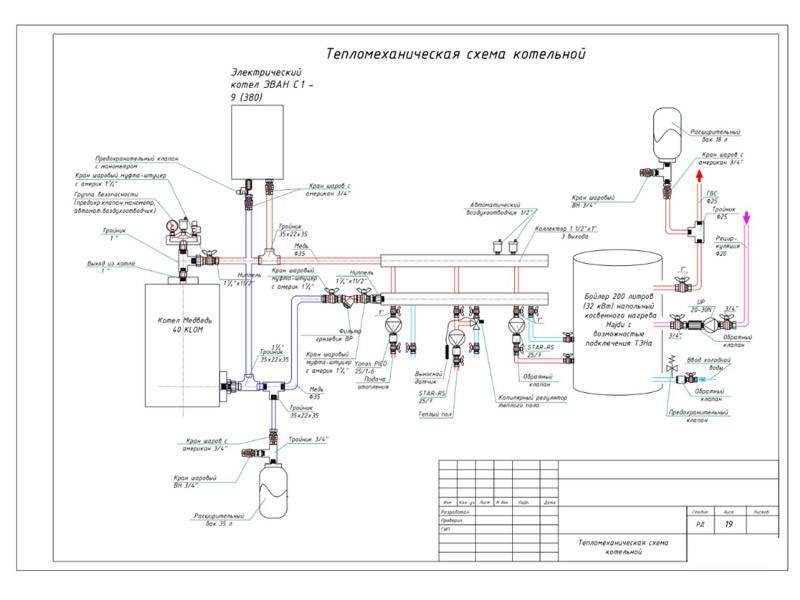 Как подключить газовый котел протерм к электричеству