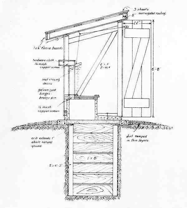 Чертежи дачного туалета типа шалаш — типовые схемы и обзор строительных нюансов