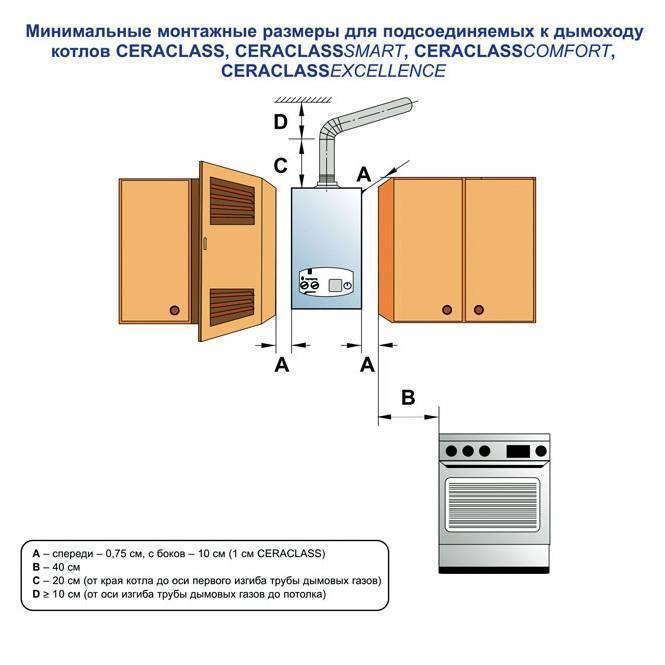 Установка электрического котла отопления: нормы и технология монтажа