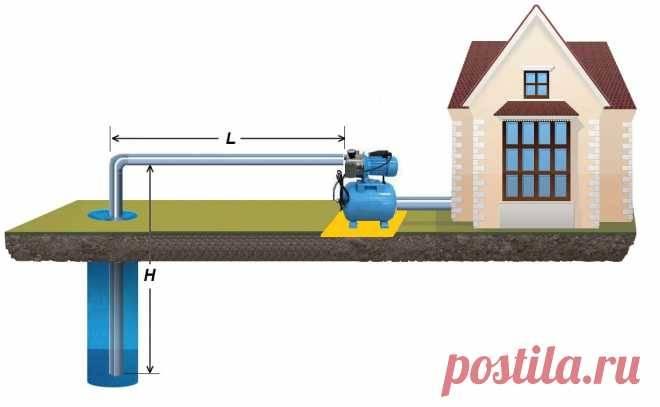 Установка поверхностного насоса для дачи: особенности подключения и эксплуатации