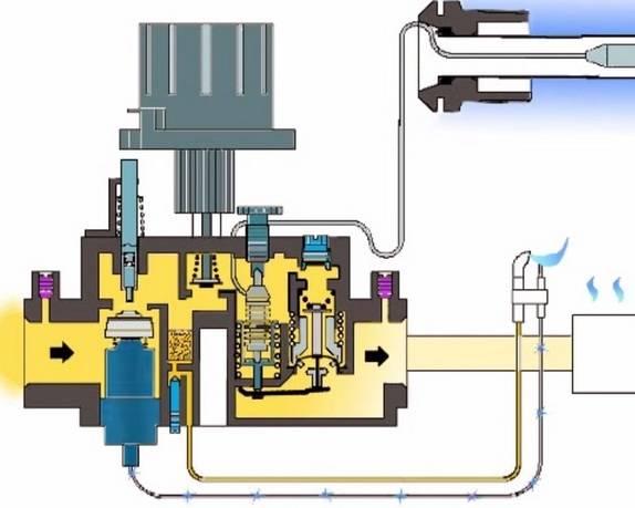 Управление газовым котлом – работа схемы и стыковка со смартфоном - oteple.com