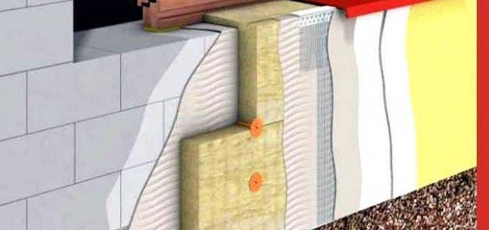 Подбор утеплителя для стен снаружи деревянного дома